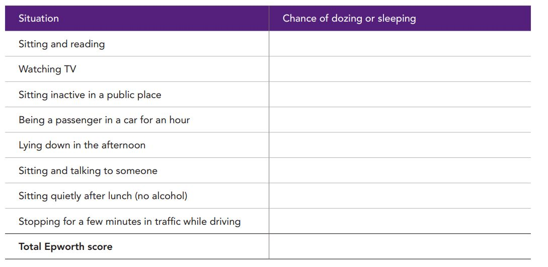 Pasadena Texas Sleep Apnea test