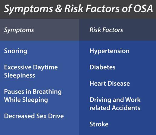 14 Myths About Diabetes Treatment recommendations