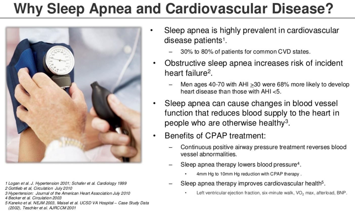 Sleep Apnea and Heart Attack