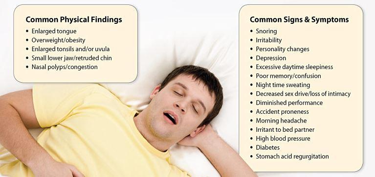 Sleep Problems and Sleep Apnea Pasadena Texas